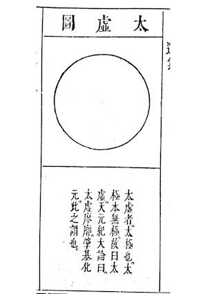 太虚図/ 『類経図翼』より