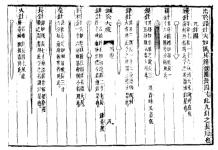 古代九鍼 『鍼灸大成』より