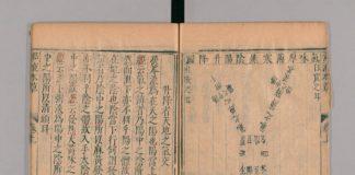 『湯液本草』3卷 国立国会図書館デジタルコレクションより転載