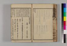 『類聚方広義』京都大学附属図書館 Main Library, Kyoto University